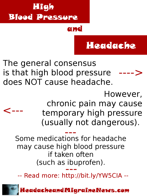 High Blood Pressure and Headache