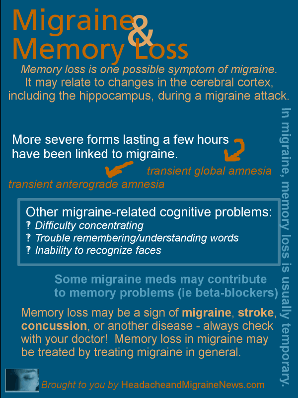 Migraine and Memory Loss