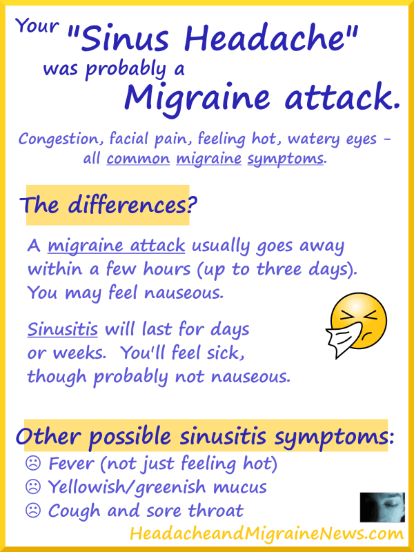 Sinus Headache - Probably a Migraine Attack.