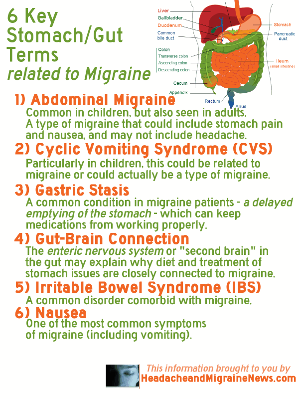 abdominal migraine adults stress