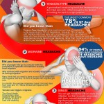 Headache Infographic – What do you think?