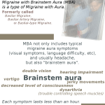 Do I have Migraine with Brainstem Aura?